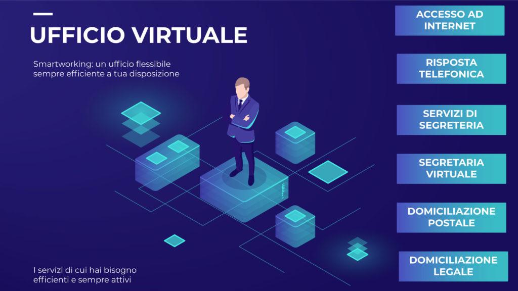 Ufficio virtuale a Milano