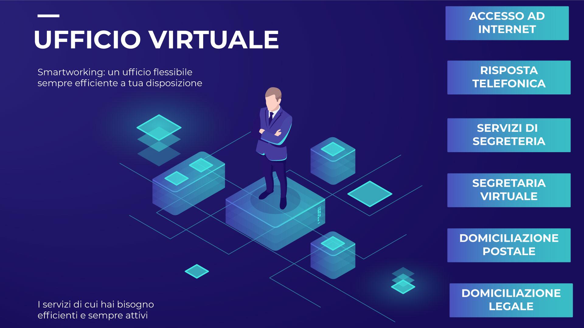 Ufficio virtuale a Milano. Scegli il tuo virtual office e ...