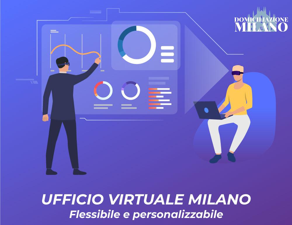 Ufficio virtuale flessibile e personalizzabile in base alle esigenze